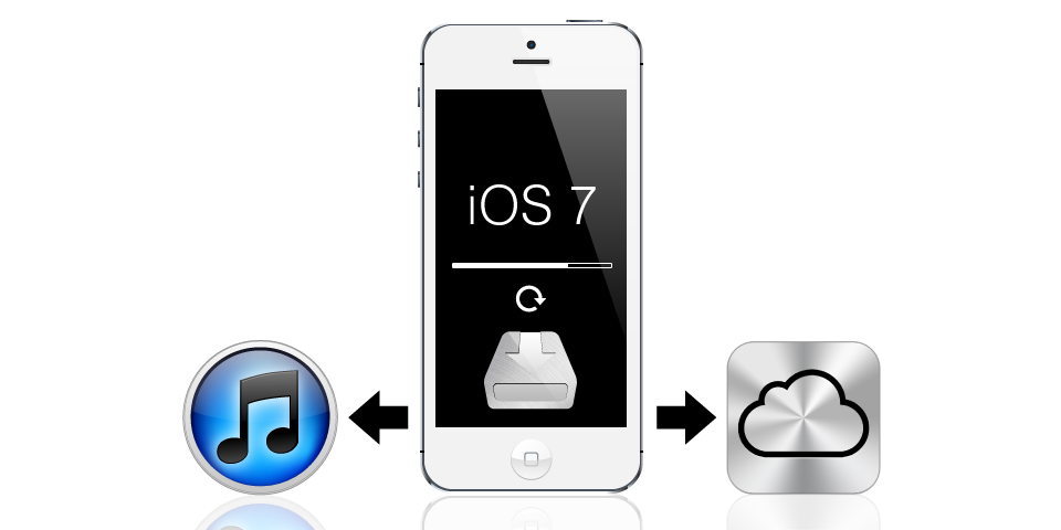 backup-iphone-before-upgrade-to-ios-7