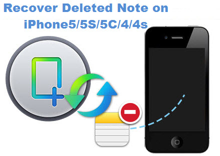 how to delete trash on iphone 5s