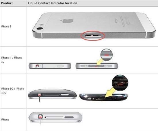 how to turn your huawei phone into ios setup