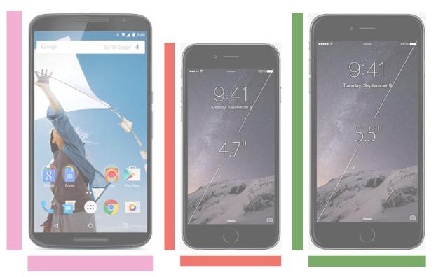 Nexus 6 vs iPhone 6 : Spec comparison