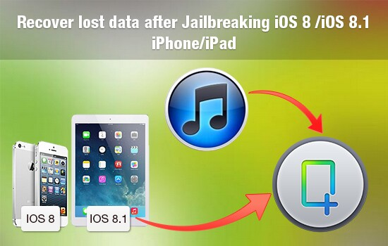 Leawo iOS Data Recovery Best iPod/iPad/iPhone data