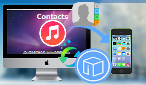 retrieve-contacts-from-itunes-on-lost-iphone-6
