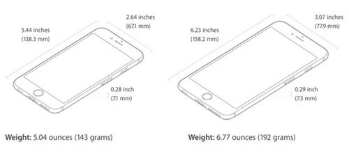 design-iphone-6s