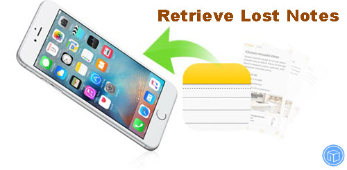 iPhone/iPad/iPod Data Recovery: Recover lost